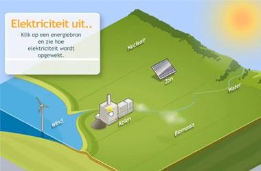 Electriciteit uit..