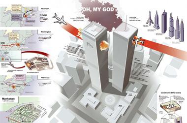 Infographic met overzicht van 9-11 - aanval op Twin Towers - New York. Voor AD.