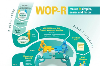 Wop-R