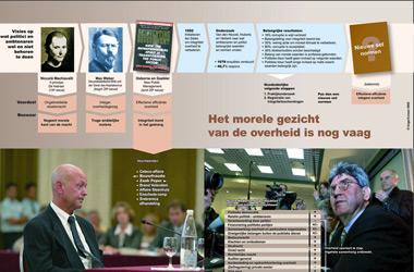 Infographic die resultaat onderzoek samenvat over de integriteit van de overheid