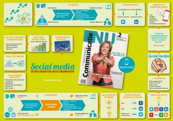 Een infographic effectief maken: bel Margot van der Stap om met social media tot een agile organisatie te komen