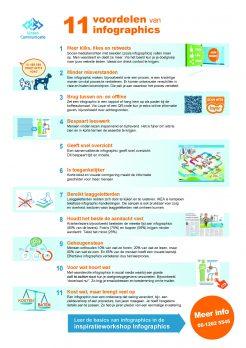 Infographic over de 11 voordelen van infographics