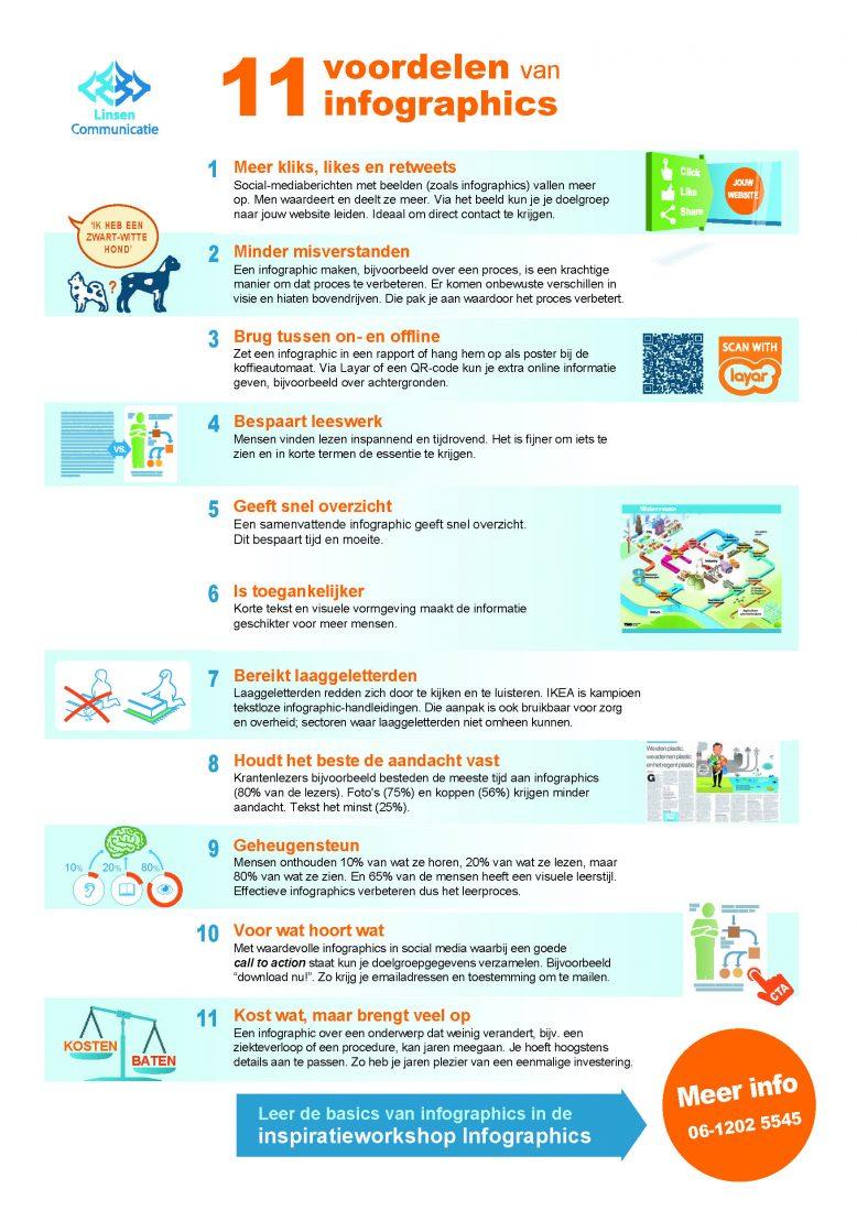 11 voordelen infographics