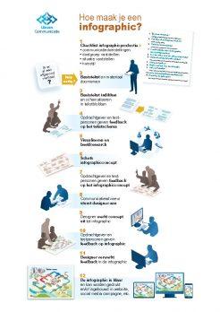 Klik op het plaatje en download gratis de infographic Hoe maak je een infographic?