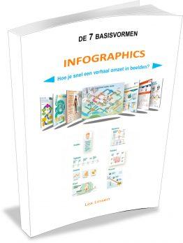 E-book Hoe je snel een verhaal omzet in beelden