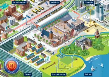 Infographic inhoud overdrachtsrapport Regio Utrecht (U10)