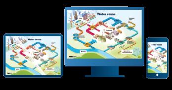 Infographic toegepast op verschillende platforms