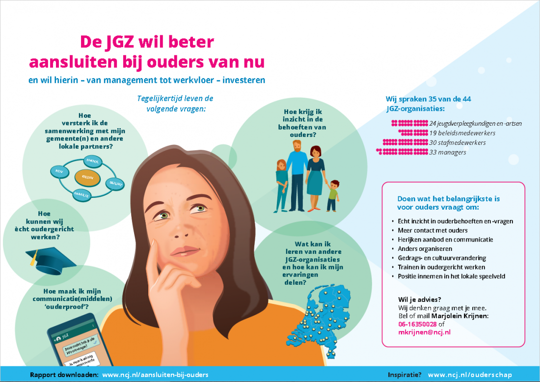 Infographic NCJ