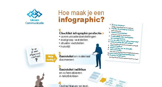 Hoe maak je een infographic