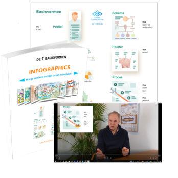 e-book: welke voorbeeld ingraphic moet ik gebruiken?