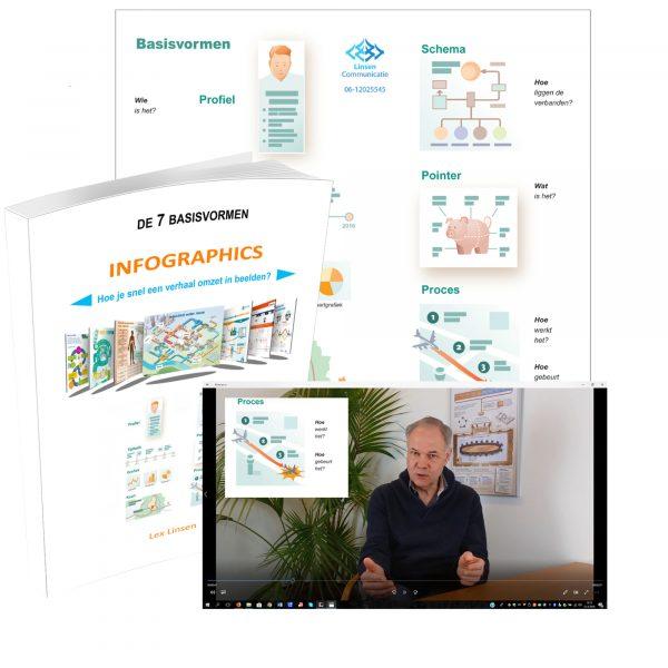E-book templates infographics