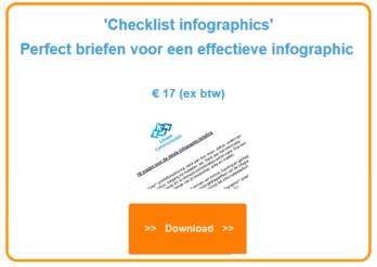 Download checklist infographics briefingvragen voor effectieve infographics