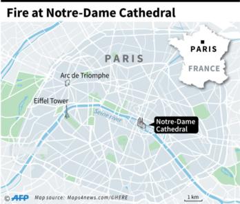 Praatplaat, illustratie of stand alone-infographic? Wat moet je maken? Een illustratie van waar de Notre Dame ligt in Parijs.