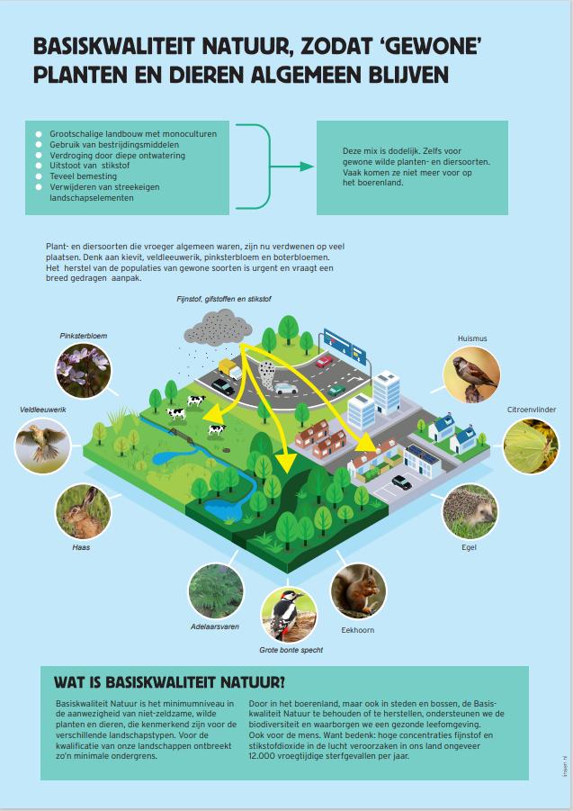 Basiskwaliteit Natuur: waarom en wat is het?