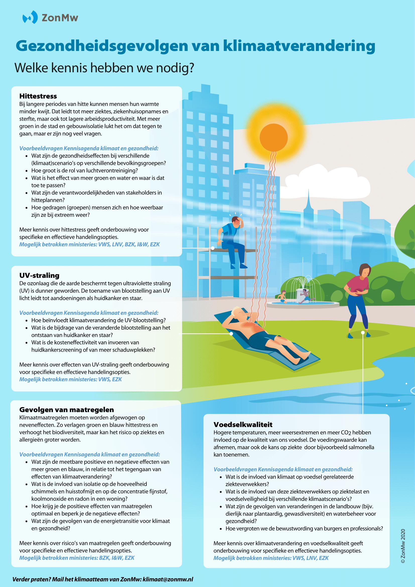 Voorbeeld van hoe je kunt lobbyen met infographic om samenwerkingspartners te vinden voor de financiering van een programma om de gezondheidsgevolgen van klimaatverandering te onderzoeken. pagina 1
